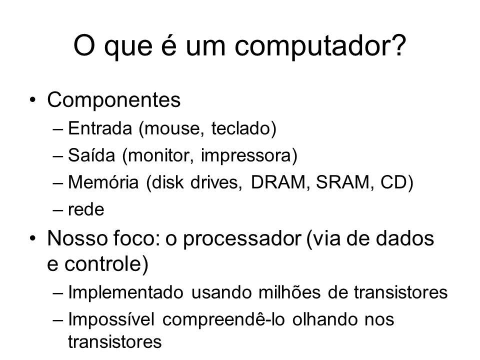O que é um computador? Componentes –Entrada (mouse, teclado) –Saída (monitor, impressora) –Memória (disk drives, DRAM, SRAM, CD) –rede Nosso foco: o p