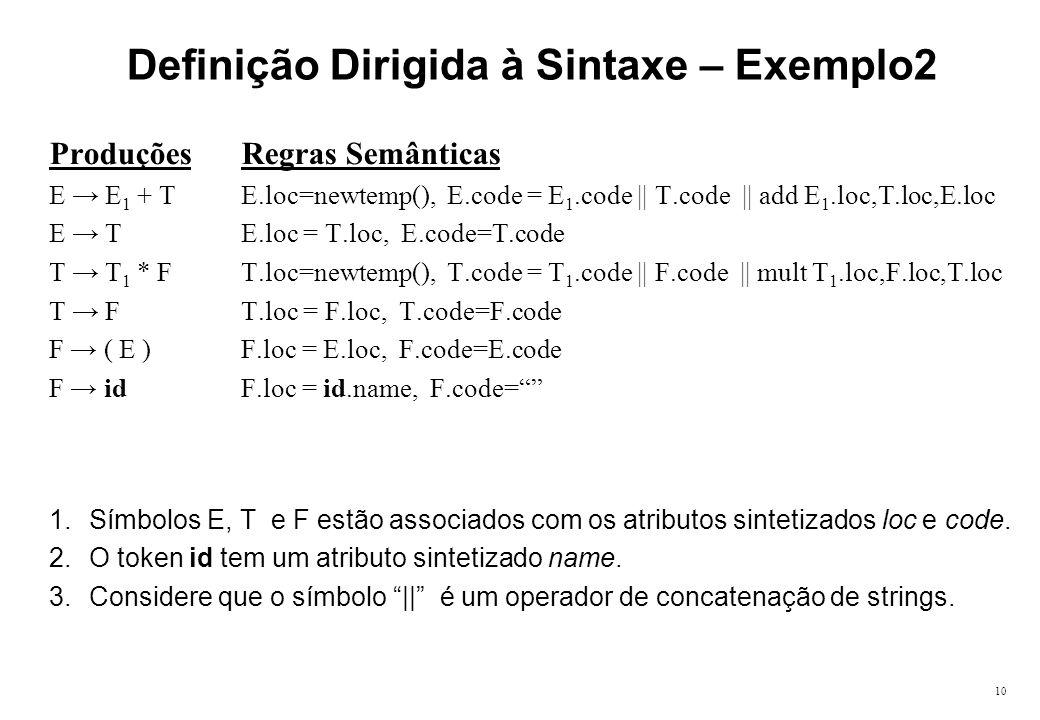 10 Definição Dirigida à Sintaxe – Exemplo2 Produções Regras Semânticas E E 1 + TE.loc=newtemp(), E.code = E 1.code || T.code || add E 1.loc,T.loc,E.lo
