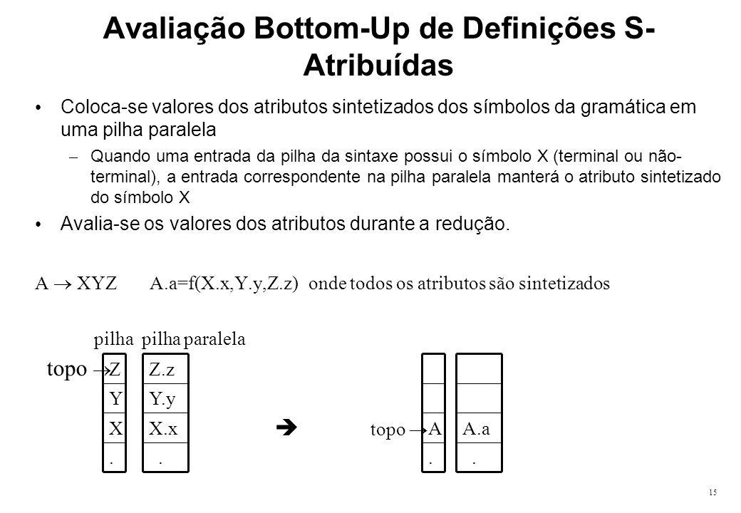 15 Avaliação Bottom-Up de Definições S- Atribuídas Coloca-se valores dos atributos sintetizados dos símbolos da gramática em uma pilha paralela – Quan