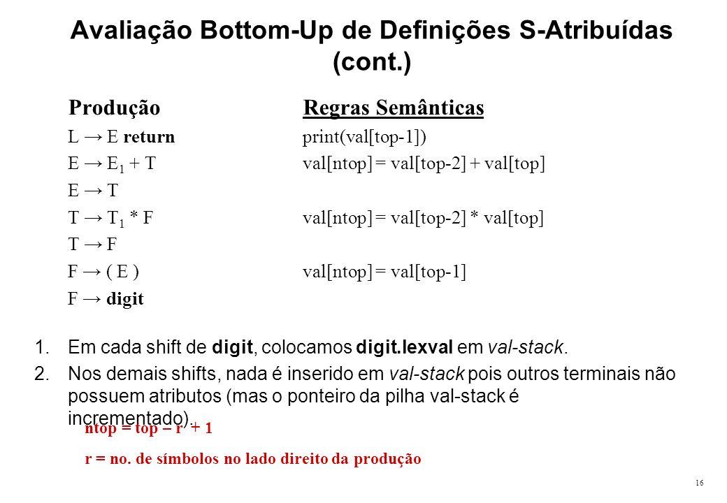 16 Avaliação Bottom-Up de Definições S-Atribuídas (cont.) ProduçãoRegras Semânticas L E returnprint(val[top-1]) E E 1 + Tval[ntop] = val[top-2] + val[