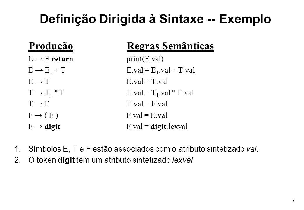 7 Definição Dirigida à Sintaxe -- Exemplo Produção Regras Semânticas L E returnprint(E.val) E E 1 + TE.val = E 1.val + T.val E TE.val = T.val T T 1 *