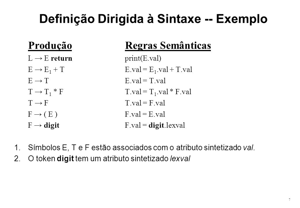 8 Árvore Sintática Anotada -- Exemplo Entrada: 5+3*4 L E.val=17 return E.val=5 + T.val=12 T.val=5 T.val=3 * F.val=4 F.val=5 F.val=3 digit.lexval=4 digit.lexval=5 digit.lexval=3