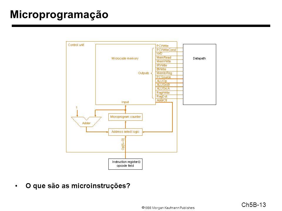 1998 Morgan Kaufmann Publishers Ch5B-13 Microprogramação O que são as microinstruções