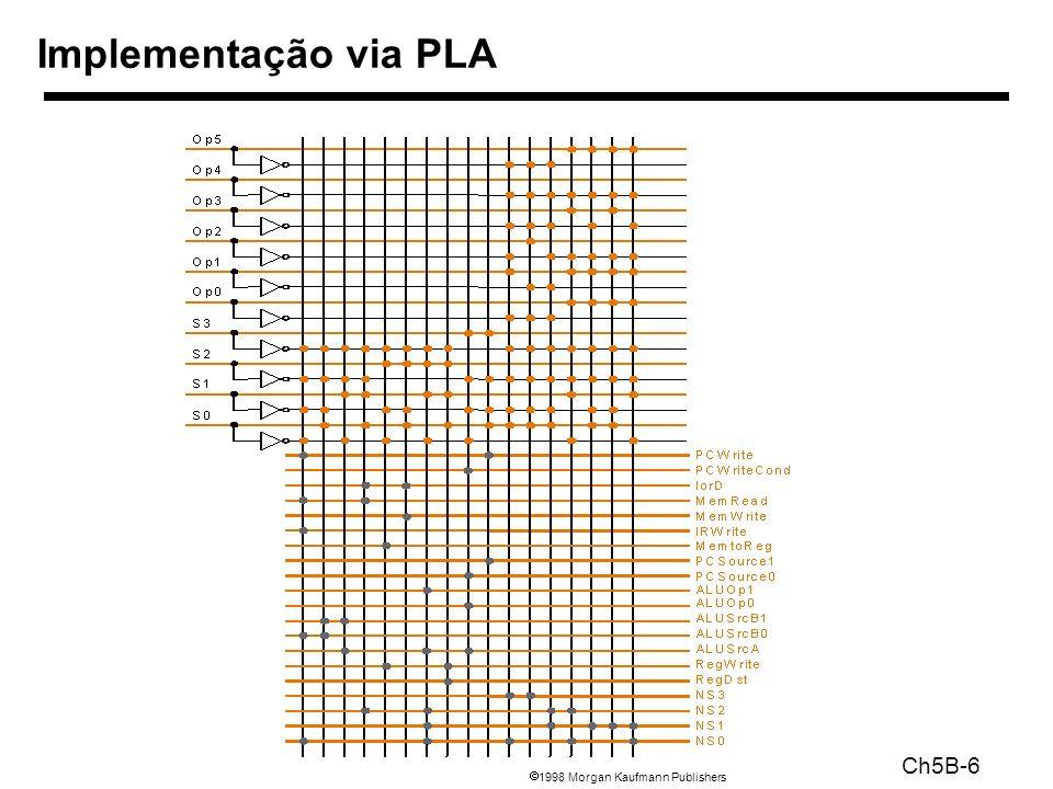 1998 Morgan Kaufmann Publishers Ch5B-7 ROM = Read Only Memory Uma ROM pode ser usada para implementar uma tabela-verdade –Se o endereço possui m-bits, pode-se endereçar 2 m entradas na ROM.