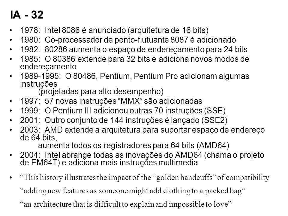 IA - 32 1978: Intel 8086 é anunciado (arquitetura de 16 bits) 1980: Co-processador de ponto-flutuante 8087 é adicionado 1982: 80286 aumenta o espaço d