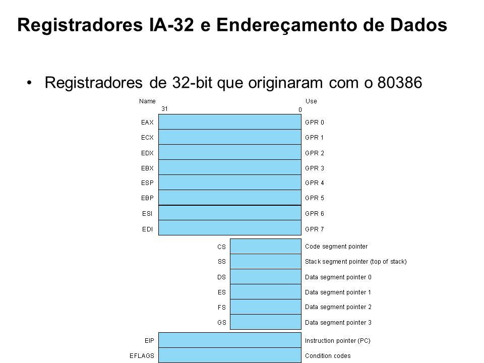 Registradores IA-32 e Endereçamento de Dados Registradores de 32-bit que originaram com o 80386