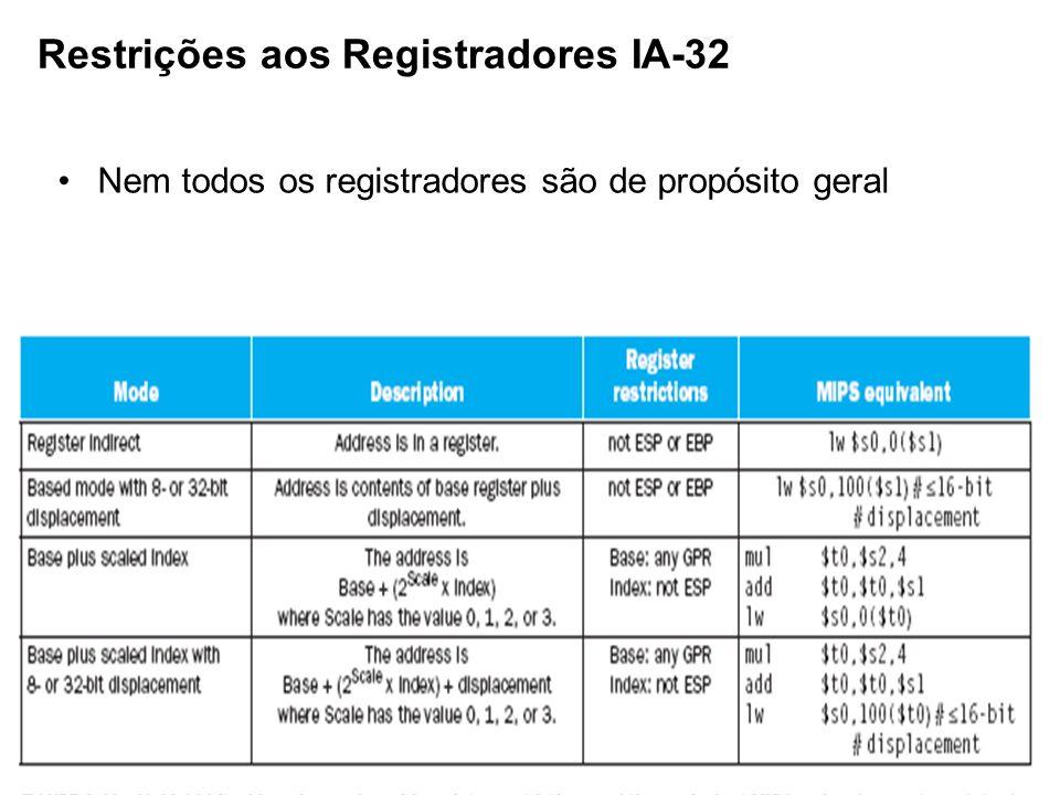 Restrições aos Registradores IA-32 Nem todos os registradores são de propósito geral