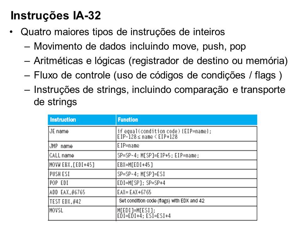 Instruções IA-32 Quatro maiores tipos de instruções de inteiros –Movimento de dados incluindo move, push, pop –Aritméticas e lógicas (registrador de d