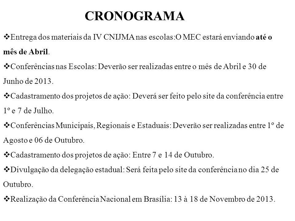 Entrega dos materiais da IV CNIJMA nas escolas:O MEC estará enviando até o mês de Abril. Conferências nas Escolas: Deverão ser realizadas entre o mês