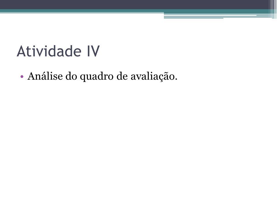 Atividade IV Análise do quadro de avaliação.