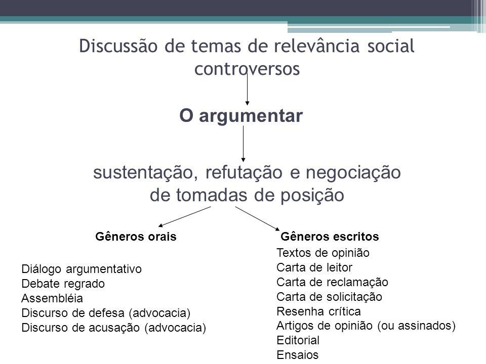 Discussão de temas de relevância social controversos O argumentar sustentação, refutação e negociação de tomadas de posição Gêneros oraisGêneros escri