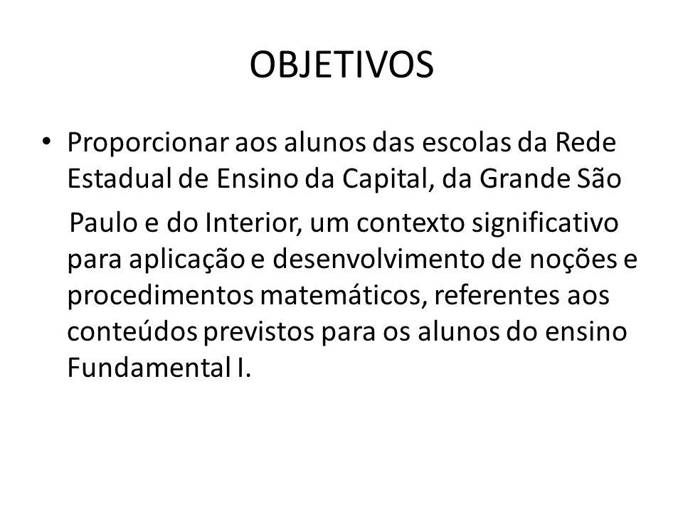 OBJETIVOS Proporcionar aos alunos das escolas da Rede Estadual de Ensino da Capital, da Grande São Paulo e do Interior, um contexto significativo para