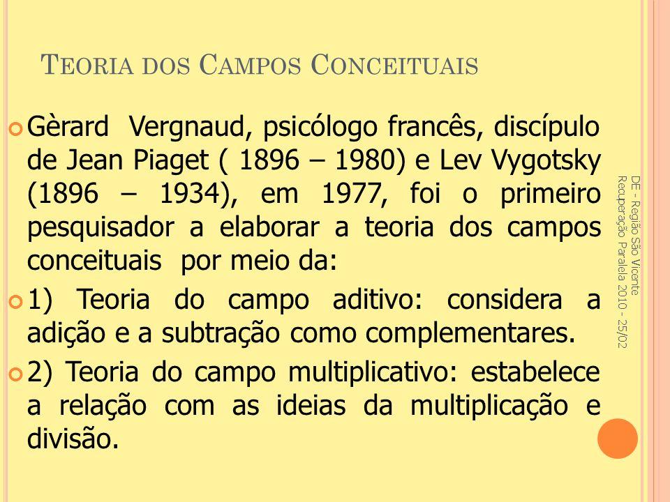T EORIA DOS C AMPOS C ONCEITUAIS Gèrard Vergnaud, psicólogo francês, discípulo de Jean Piaget ( 1896 – 1980) e Lev Vygotsky (1896 – 1934), em 1977, foi o primeiro pesquisador a elaborar a teoria dos campos conceituais por meio da: 1) Teoria do campo aditivo: considera a adição e a subtração como complementares.