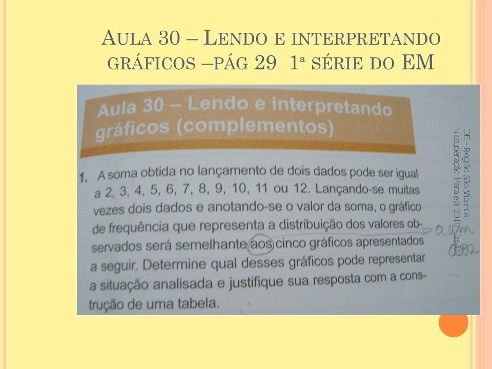 A ULA 30 – L ENDO E INTERPRETANDO GRÁFICOS – PÁG 29 1 ª SÉRIE DO EM DE - Região São Vicente Recuperação Paralela 2010 - 25/02