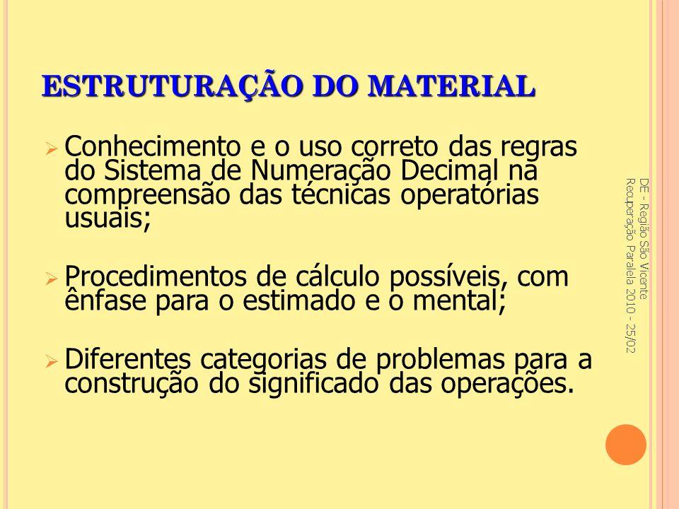 DE - Região São Vicente Recuperação Paralela 2010 - 25/02 Objetivo da Atividade: Construir e/ou desenvolver o significado da unidade de milhar.