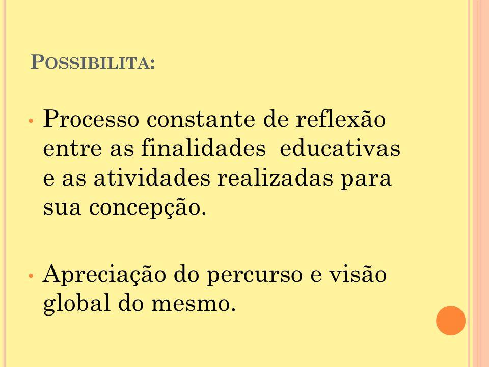 P OSSIBILITA : Processo constante de reflexão entre as finalidades educativas e as atividades realizadas para sua concepção.