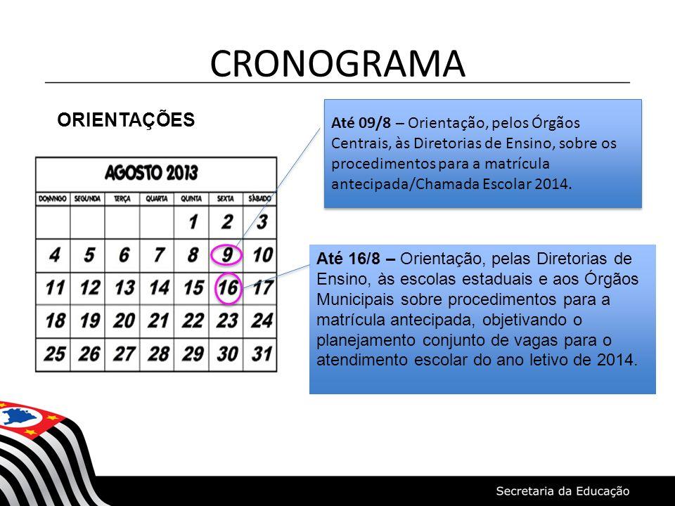 CRONOGRAMA ORIENTAÇÕES Até 09/8 – Orientação, pelos Órgãos Centrais, às Diretorias de Ensino, sobre os procedimentos para a matrícula antecipada/Chamada Escolar 2014.