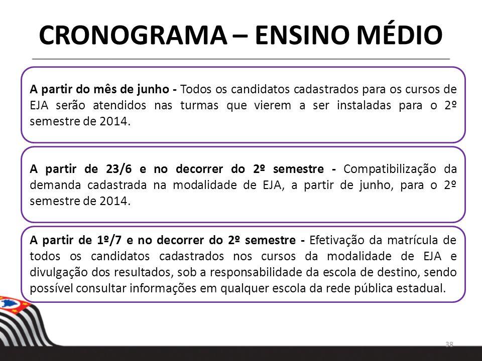A partir do mês de junho - Todos os candidatos cadastrados para os cursos de EJA serão atendidos nas turmas que vierem a ser instaladas para o 2º seme