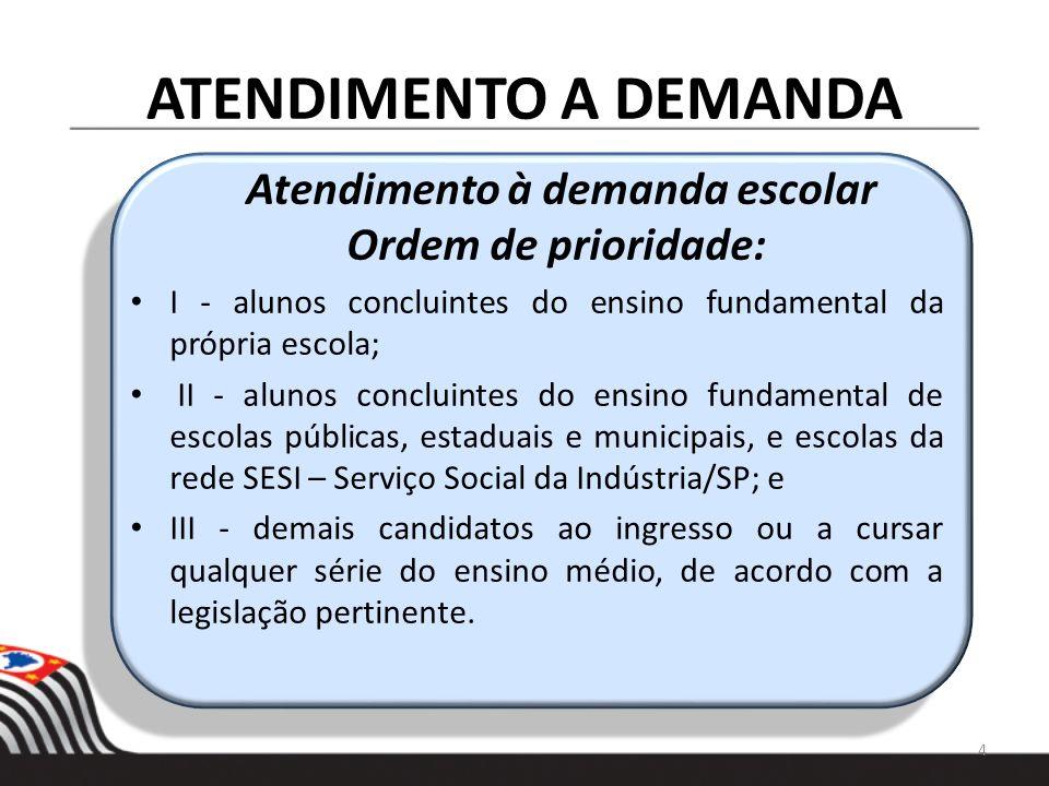 Atendimento à demanda escolar Ordem de prioridade: I - alunos concluintes do ensino fundamental da própria escola; II - alunos concluintes do ensino f