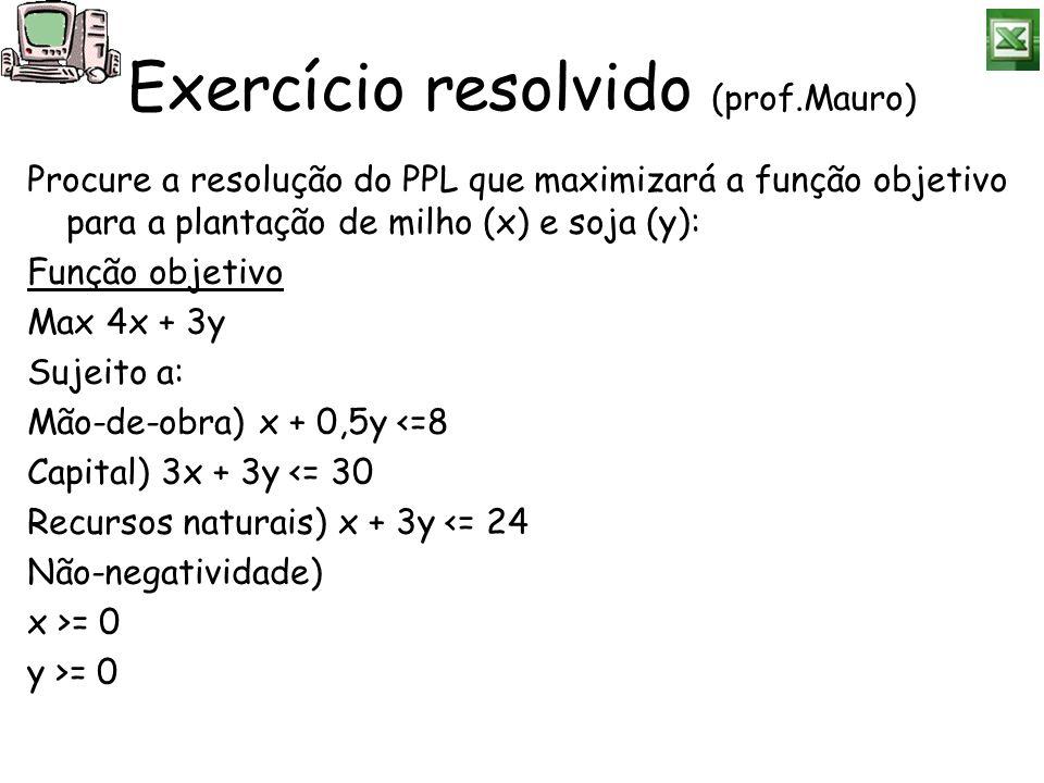 Exercício resolvido (prof.Mauro) Procure a resolução do PPL que maximizará a função objetivo para a plantação de milho (x) e soja (y): Função objetivo