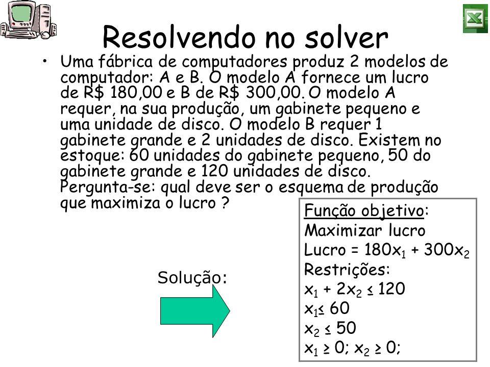 Resolvendo o modelo pelo Solver (cont.) Na célula B5: =180*B2+300*B3 Célula B8: =B2+ 2*B3 Célula B9: =B2 Célula B10: =B3 Célula B11: =B2 Célula B12: =B3