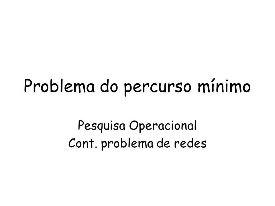 Problema do percurso mínimo Pesquisa Operacional Cont. problema de redes