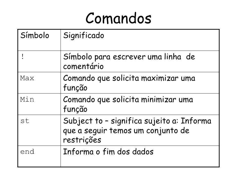 Comandos SímboloSignificado ! Símbolo para escrever uma linha de comentário Max Comando que solicita maximizar uma função Min Comando que solicita min