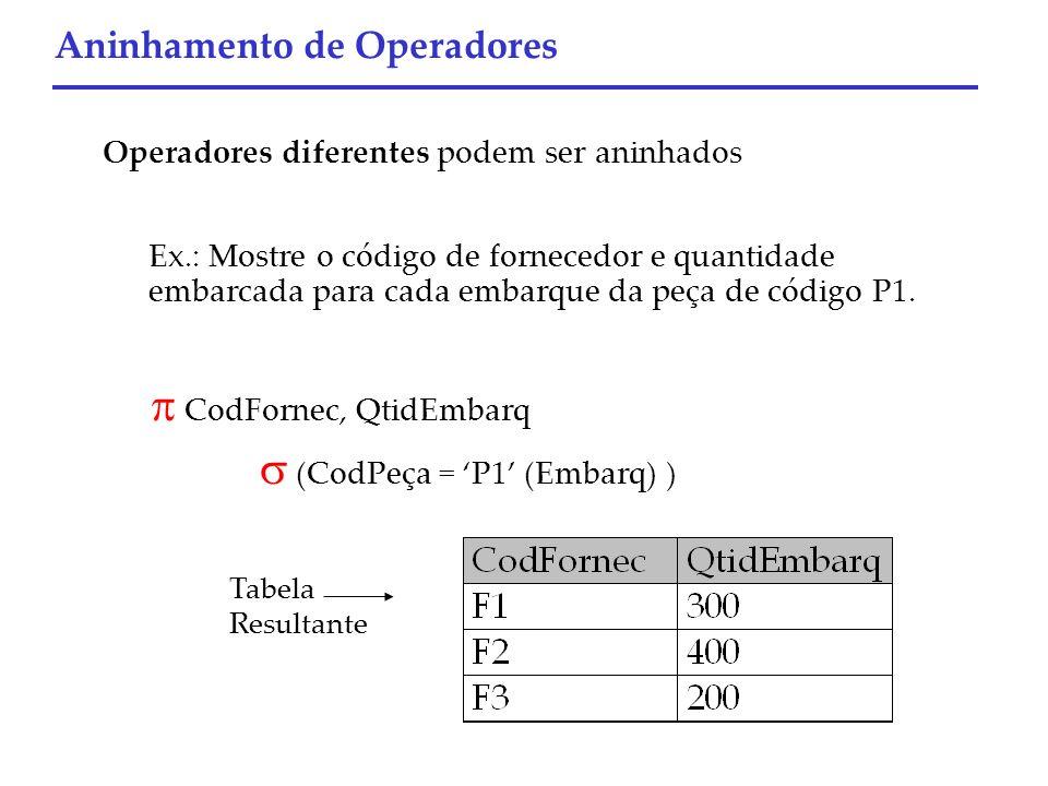 Operadores diferentes podem ser aninhados Ex.: Mostre o código de fornecedor e quantidade embarcada para cada embarque da peça de código P1. CodFornec