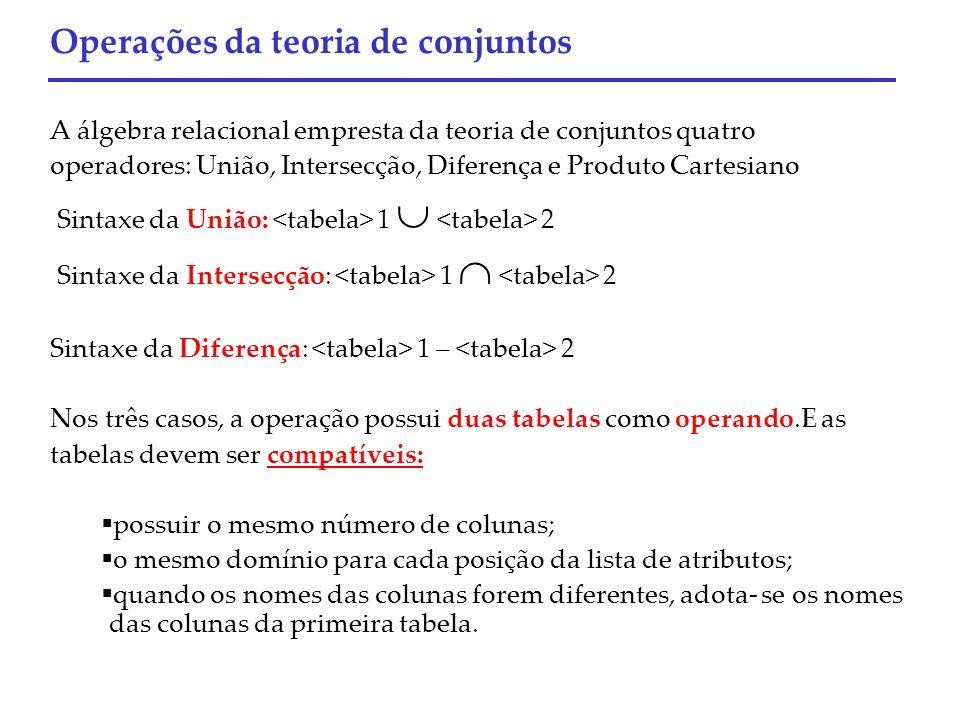 A álgebra relacional empresta da teoria de conjuntos quatro operadores: União, Intersecção, Diferença e Produto Cartesiano Sintaxe da União: 1 2 Sinta