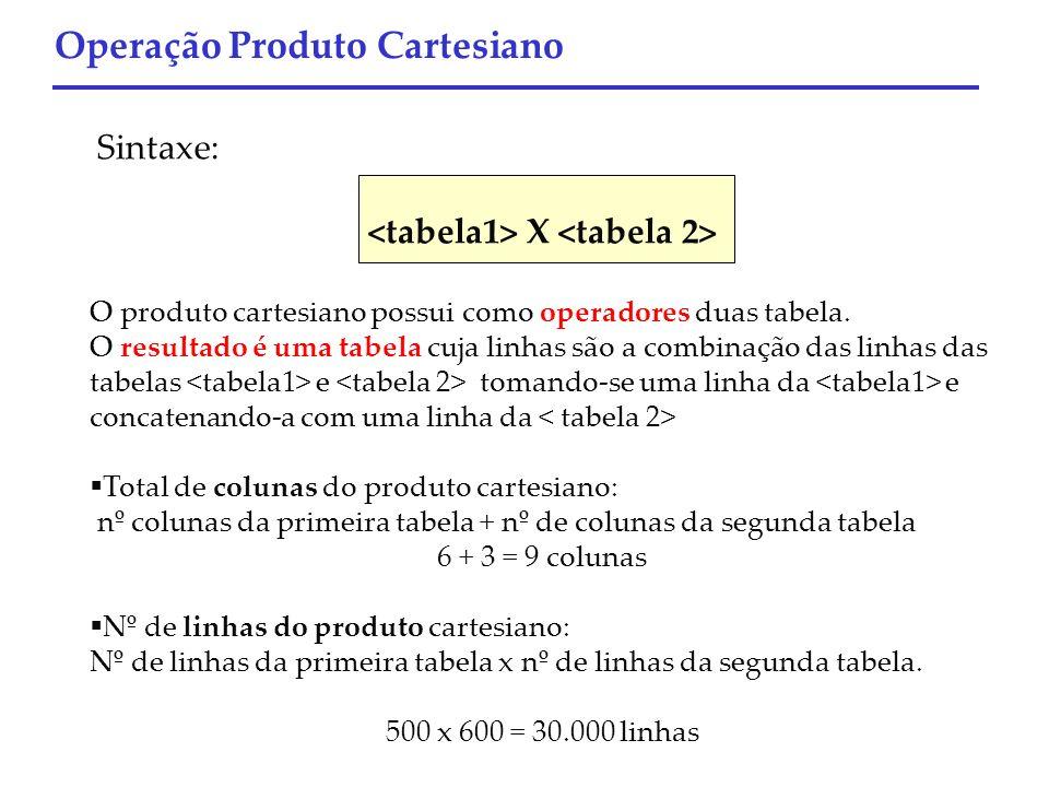 Sintaxe: X O produto cartesiano possui como operadores duas tabela. O resultado é uma tabela cuja linhas são a combinação das linhas das tabelas e tom