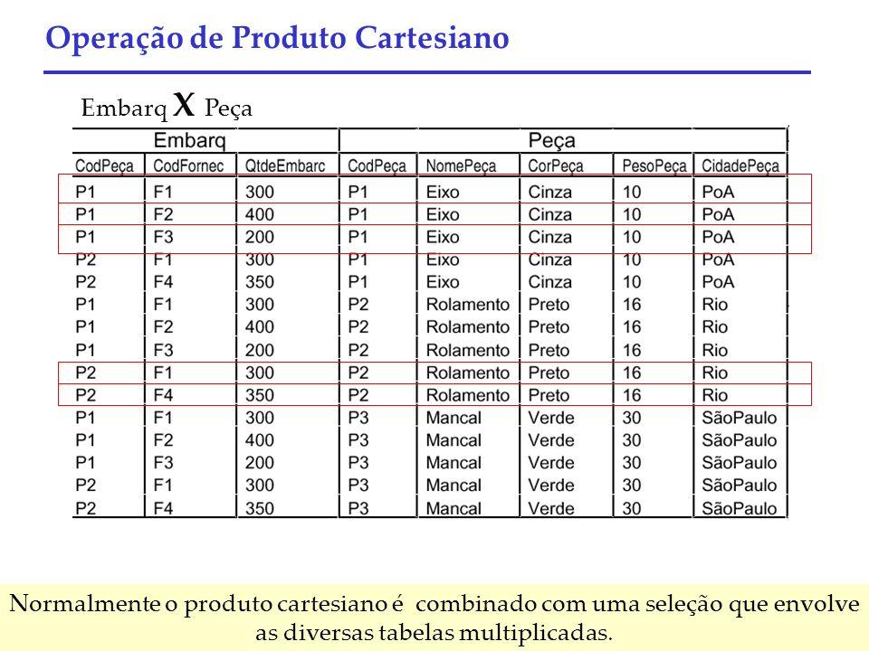 Embarq X Peça Operação de Produto Cartesiano Normalmente o produto cartesiano é combinado com uma seleção que envolve as diversas tabelas multiplicada