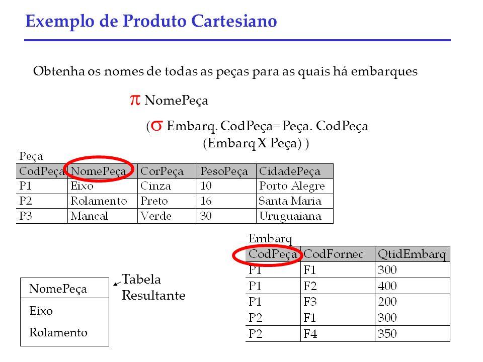 NomePeça ( Embarq. CodPeça= Peça. CodPeça (Embarq X Peça) ) Exemplo de Produto Cartesiano Obtenha os nomes de todas as peças para as quais há embarque