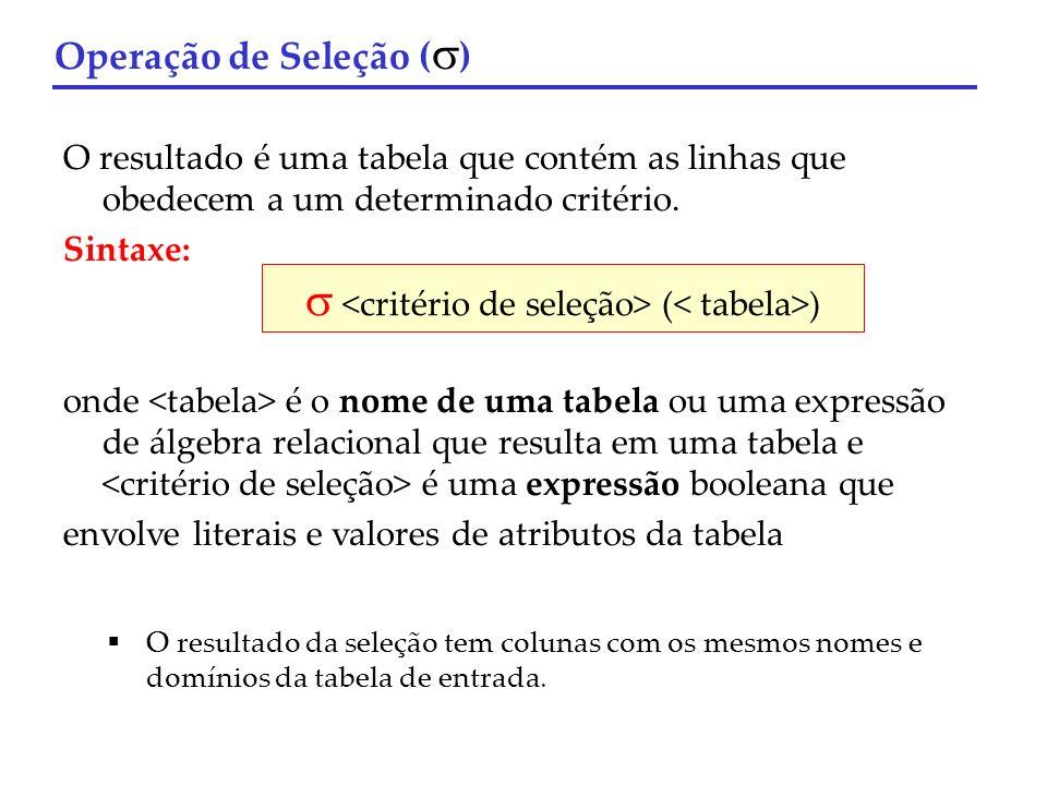 O resultado da seleção tem colunas com os mesmos nomes e domínios da tabela de entrada. O resultado é uma tabela que contém as linhas que obedecem a u