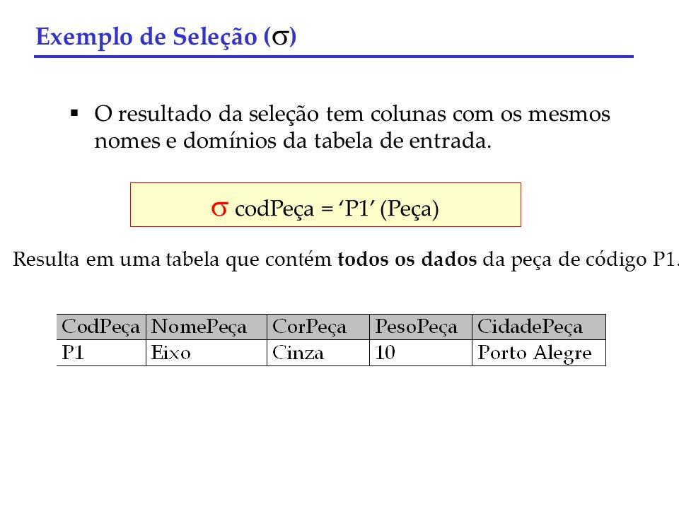 O resultado da seleção tem colunas com os mesmos nomes e domínios da tabela de entrada. Exemplo de Seleção ( ) codPeça = P1 (Peça) Resulta em uma tabe