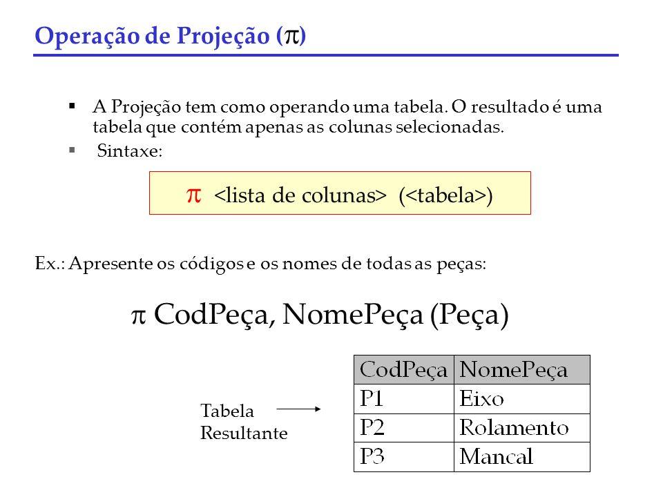 A Projeção tem como operando uma tabela. O resultado é uma tabela que contém apenas as colunas selecionadas. Sintaxe: Operação de Projeção ( ) ( ) Ex.