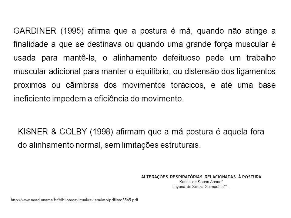 KISNER & COLBY (1998) afirmam que a má postura é aquela fora do alinhamento normal, sem limitações estruturais. ALTERAÇÕES RESPIRATÓRIAS RELACIONADAS