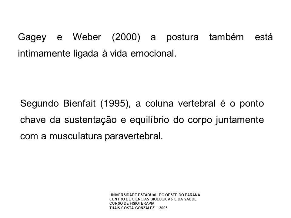 Gagey e Weber (2000) a postura também está intimamente ligada à vida emocional. Segundo Bienfait (1995), a coluna vertebral é o ponto chave da sustent
