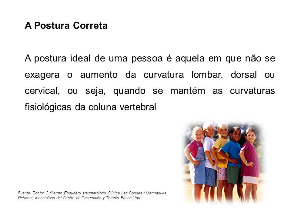 A Postura Correta A postura ideal de uma pessoa é aquela em que não se exagera o aumento da curvatura lombar, dorsal ou cervical, ou seja, quando se m