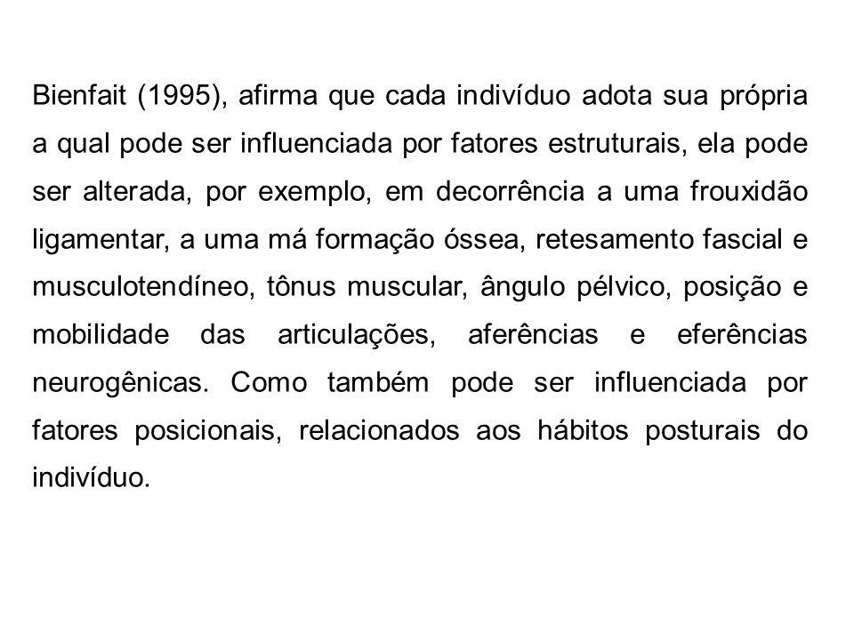 Bienfait (1995), afirma que cada indivíduo adota sua própria a qual pode ser influenciada por fatores estruturais, ela pode ser alterada, por exemplo,