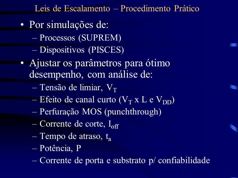 Leis de Escalamento – Procedimento Prático Por simulações de: –Processos (SUPREM) –Dispositivos (PISCES) Ajustar os parâmetros para ótimo desempenho,