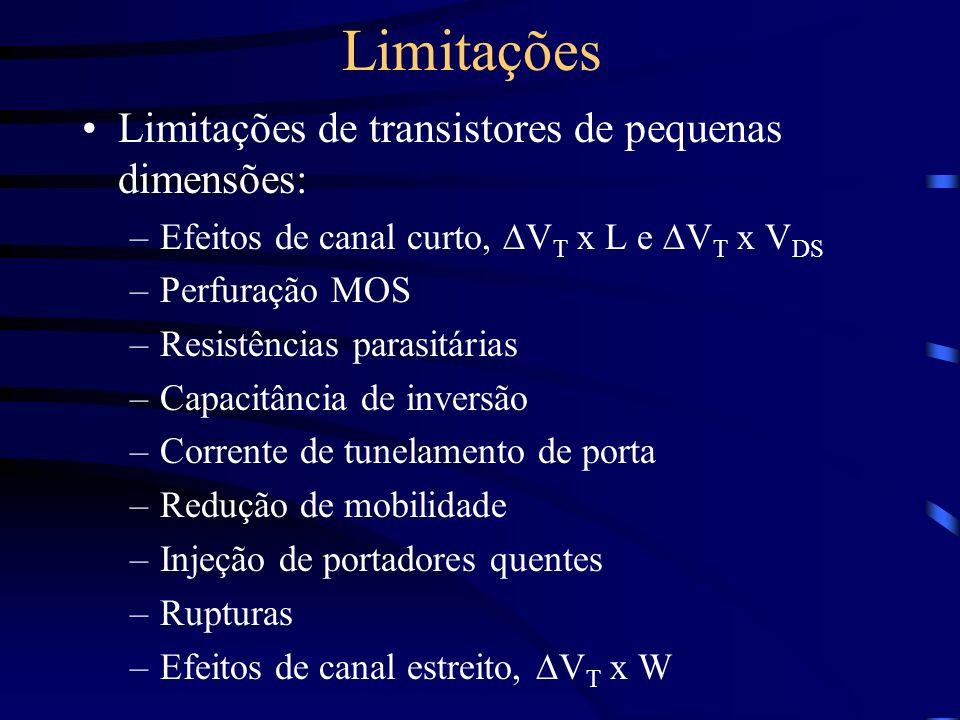 Limitações Limitações de transistores de pequenas dimensões: –Efeitos de canal curto, V T x L e V T x V DS –Perfuração MOS –Resistências parasitárias