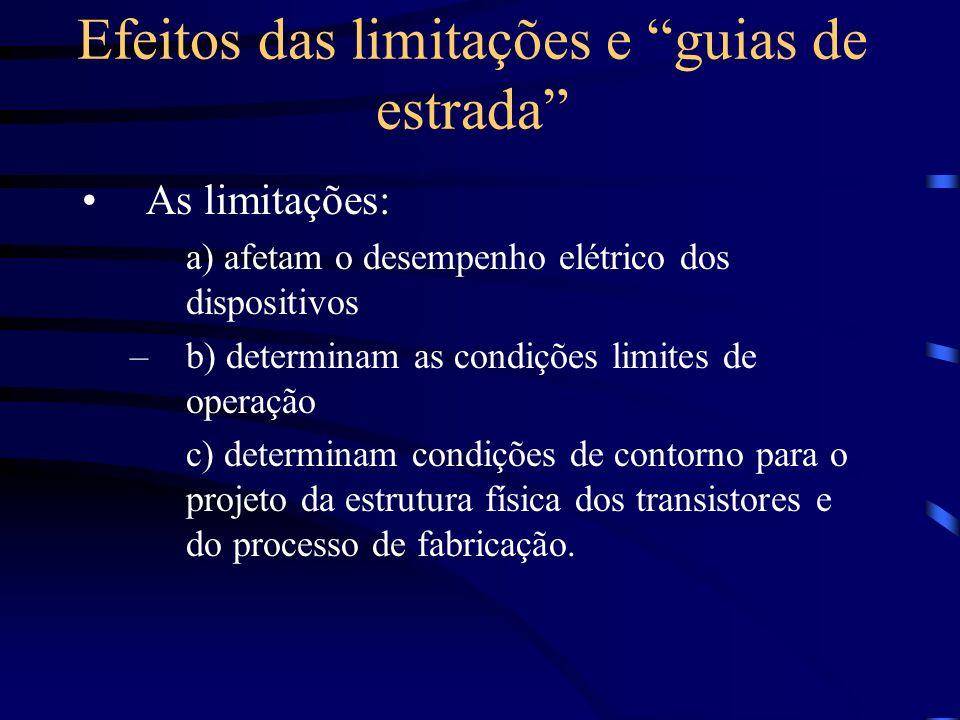 Efeitos das limitações e guias de estrada As limitações: a) afetam o desempenho elétrico dos dispositivos –b) determinam as condições limites de opera