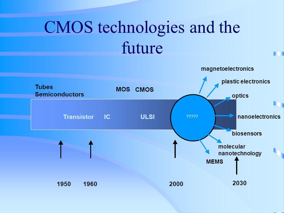 Tubes Semiconductors MOS CMOS Transistor IC ULSI ????? 1950 1960 2000 plastic electronics optics nanoelectronics MEMS biosensors molecular nanotechnol