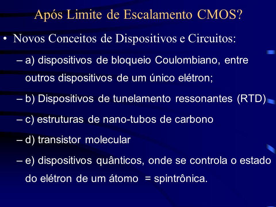 Após Limite de Escalamento CMOS? Novos Conceitos de Dispositivos e Circuitos: –a) dispositivos de bloqueio Coulombiano, entre outros dispositivos de u