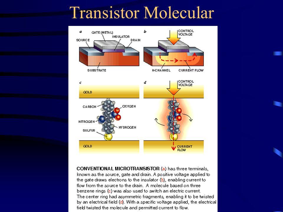 Transistor Molecular