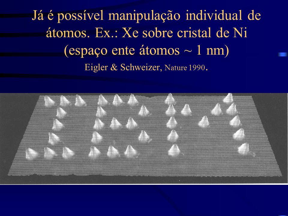 Já é possível manipulação individual de átomos. Ex.: Xe sobre cristal de Ni (espaço ente átomos ~ 1 nm) Eigler & Schweizer, Nature 1990.