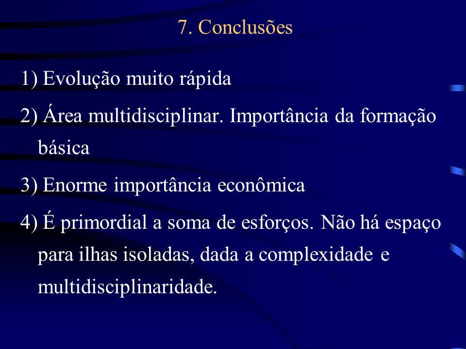 7. Conclusões 1) Evolução muito rápida 2) Área multidisciplinar. Importância da formação básica 3) Enorme importância econômica 4) É primordial a soma