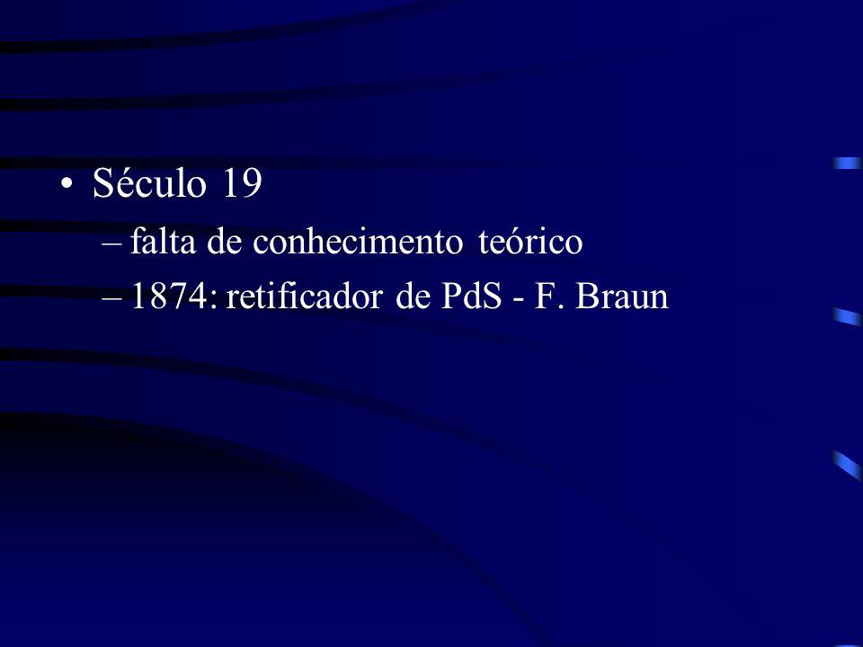 Século 19 –falta de conhecimento teórico –1874: retificador de PdS - F. Braun