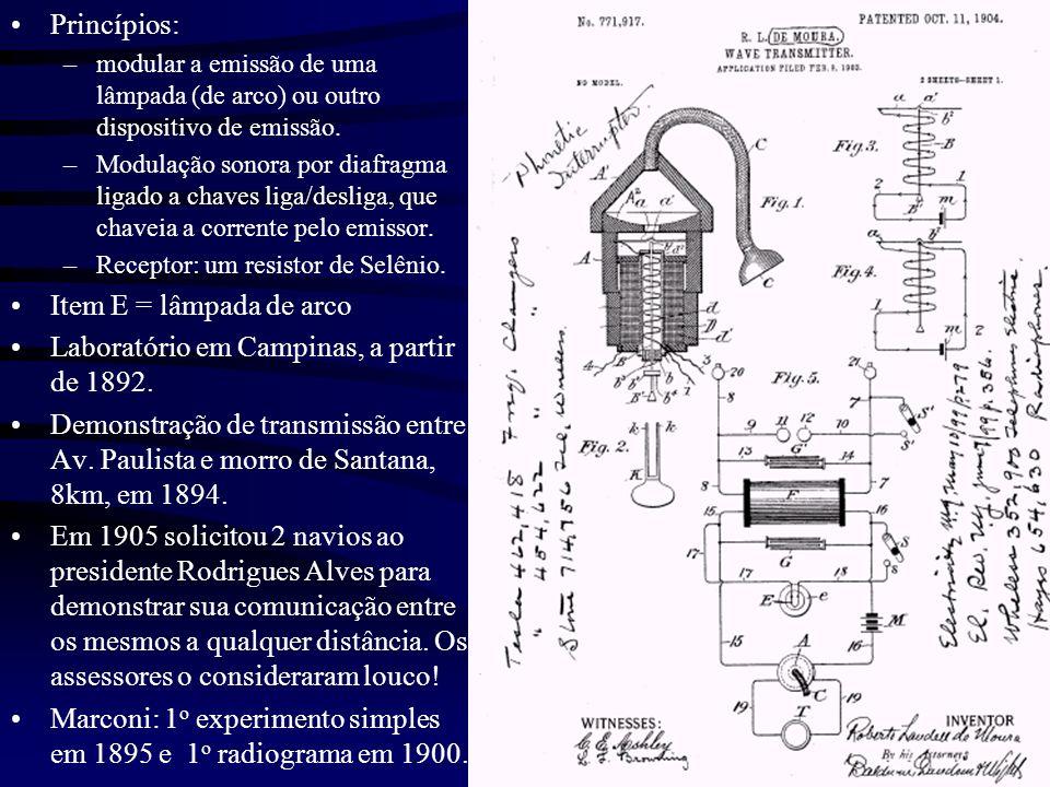 Princípios: –modular a emissão de uma lâmpada (de arco) ou outro dispositivo de emissão. –Modulação sonora por diafragma ligado a chaves liga/desliga,