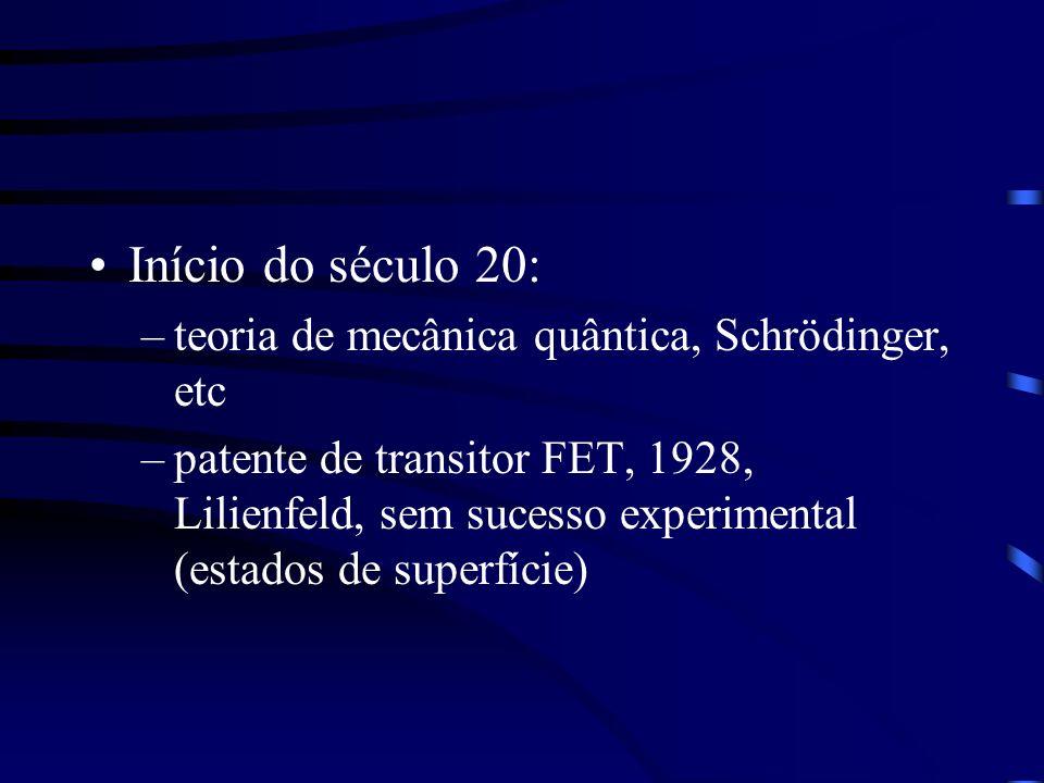 Início do século 20: –teoria de mecânica quântica, Schrödinger, etc –patente de transitor FET, 1928, Lilienfeld, sem sucesso experimental (estados de
